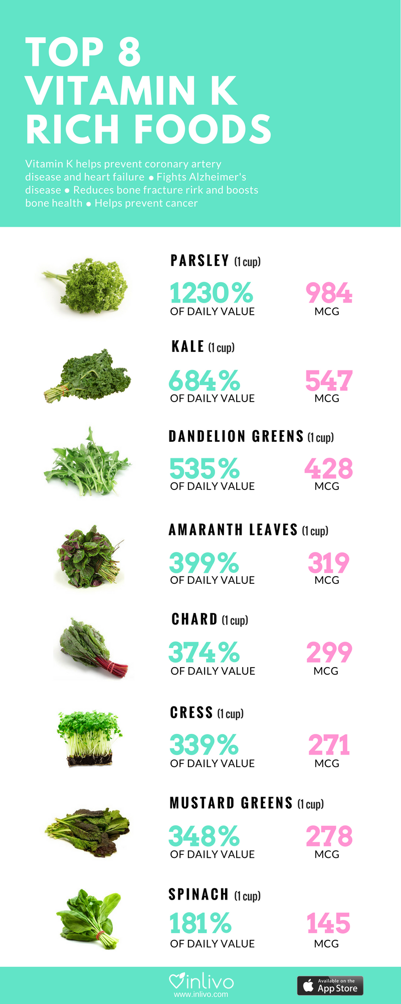 TOP 8 VITAMIN K RICH FOODS