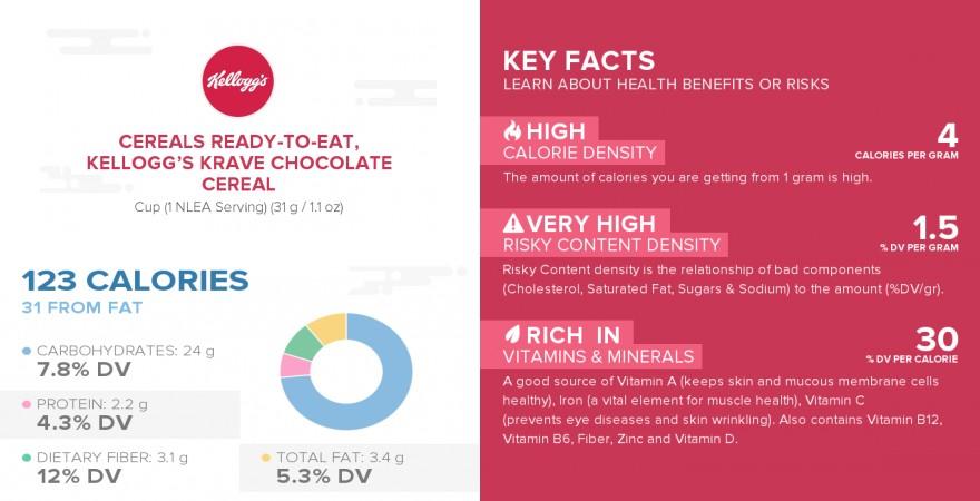 Whole Foods Falafel Nutrition Info