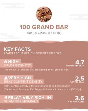 100 GRAND Bar