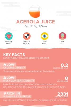 Acerola juice, raw