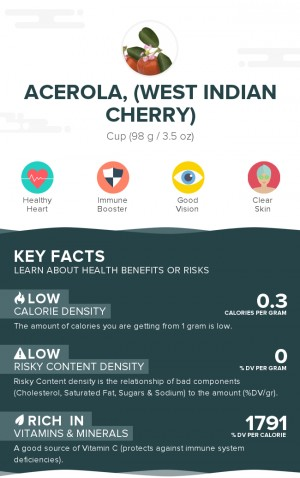 Acerola, (west indian cherry), raw