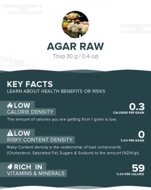 Agar raw