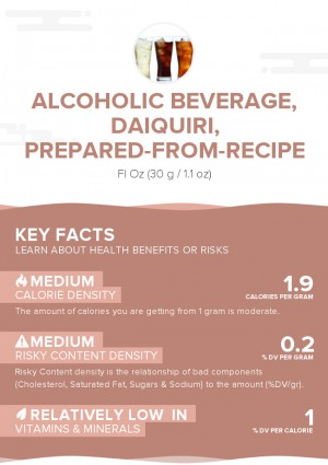 Alcoholic beverage, daiquiri, prepared-from-recipe