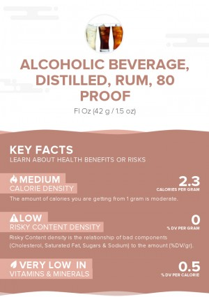 Alcoholic beverage, distilled, rum, 80 proof