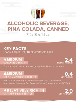 Alcoholic beverage, pina colada, canned