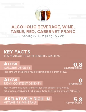 Alcoholic Beverage, wine, table, red, Cabernet Franc