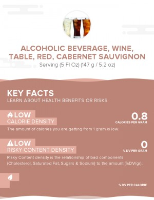 Alcoholic Beverage, wine, table, red, Cabernet Sauvignon