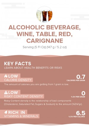 Alcoholic Beverage, wine, table, red, Carignane