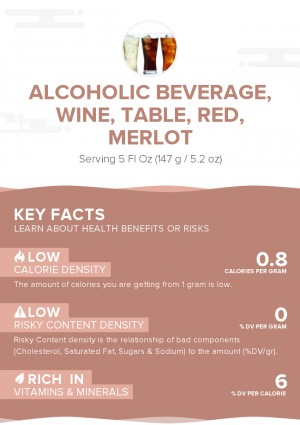 Alcoholic Beverage, wine, table, red, Merlot