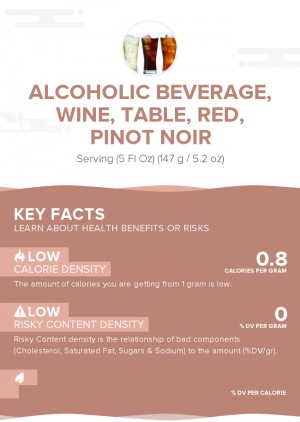 Alcoholic Beverage, wine, table, red, Pinot Noir