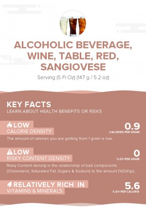 Alcoholic Beverage, wine, table, red, Sangiovese