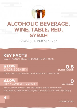 Alcoholic Beverage, wine, table, red, Syrah