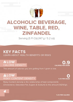 Alcoholic Beverage, wine, table, red, Zinfandel