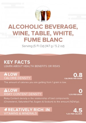 Alcoholic beverage, wine, table, white, Fume Blanc