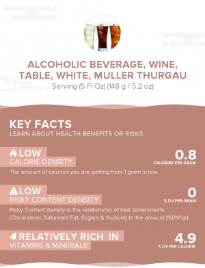 Alcoholic beverage, wine, table, white, Muller Thurgau