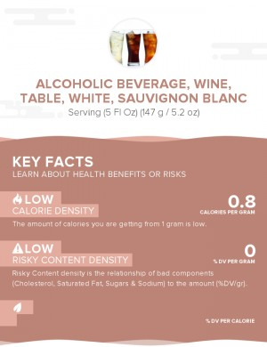Alcoholic beverage, wine, table, white, Sauvignon Blanc