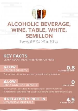 Alcoholic beverage, wine, table, white, Semillon