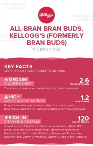 All-Bran Bran Buds, Kellogg's (formerly Bran Buds)