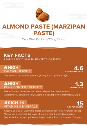 Almond paste (Marzipan paste)