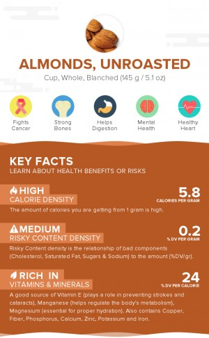 Almonds, unroasted