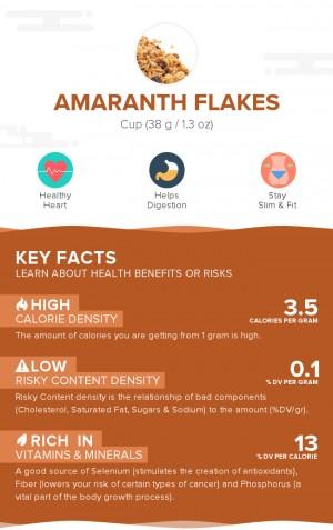 Amaranth Flakes