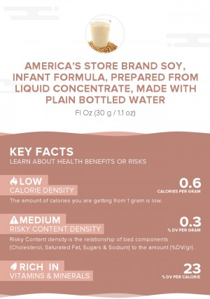 America's Store Brand Soy, infant formula, prepared from liquid concentrate, made with plain bottled water