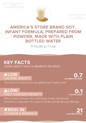 America's Store Brand Soy, infant formula, prepared from powder, made with plain bottled water