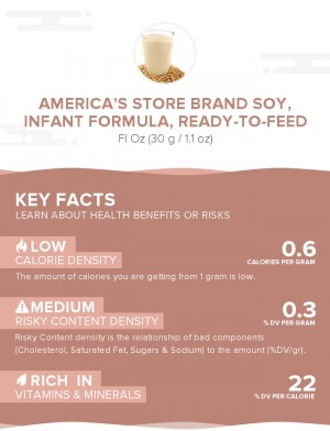 America's Store Brand Soy, infant formula, ready-to-feed