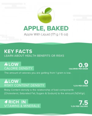 Apple, baked