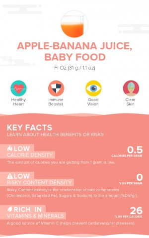 Apple-banana juice, baby food