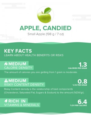 Apple, candied