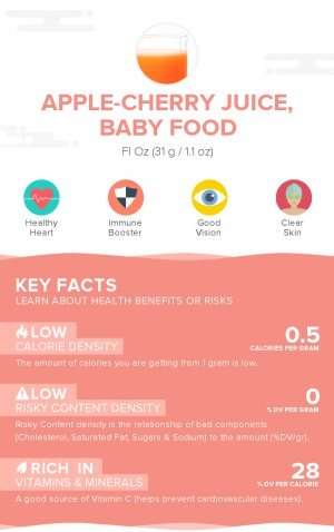 Apple-cherry juice, baby food