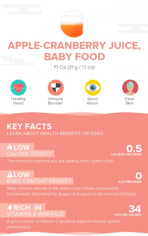 Apple-cranberry juice, baby food
