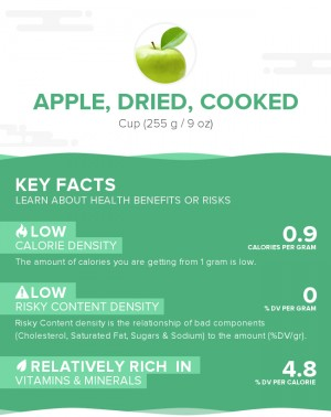 Apple, dried, cooked
