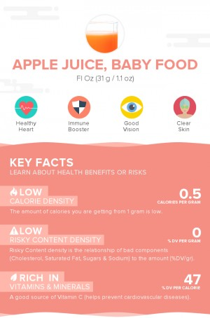 Apple juice, baby food