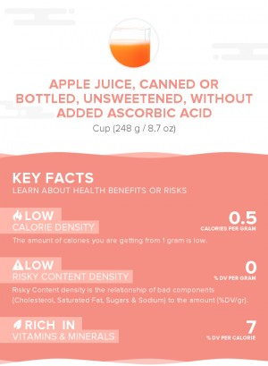 Apple juice, canned or bottled, unsweetened, without added ascorbic acid
