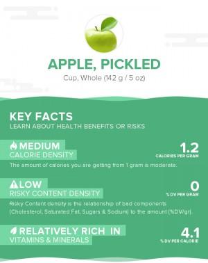 Apple, pickled