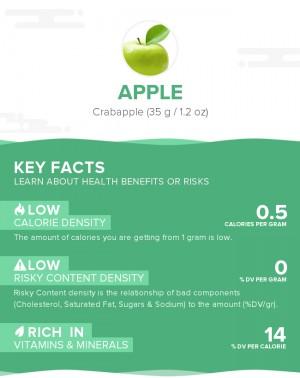 Apple, raw