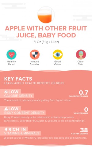 Apple with other fruit juice, baby food