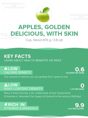 Apples, raw, golden delicious, with skin