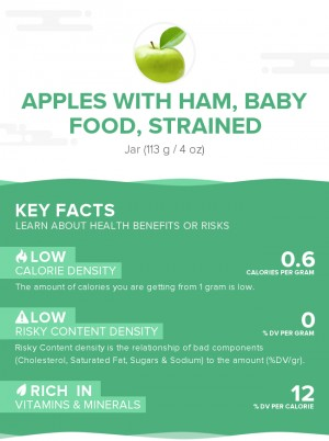 Apples with ham, baby food, strained
