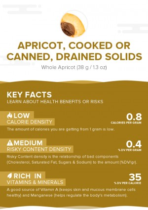 Apricot, cooked or canned, drained solids