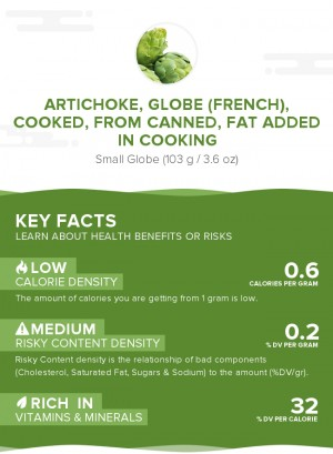 Artichoke, globe (French), cooked, from canned, fat added in cooking