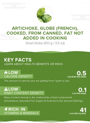 Artichoke, globe (French), cooked, from canned, fat not added in cooking