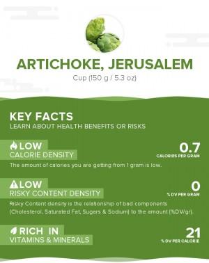 Artichoke, Jerusalem, raw