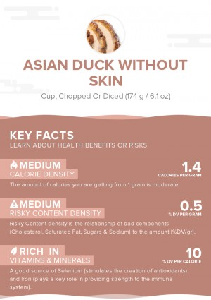 Asian Duck Without Skin