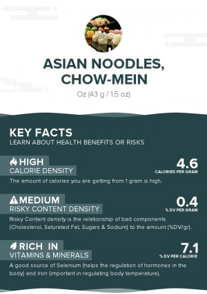 Asian Noodles, Chow-Mein
