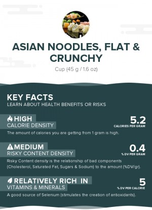 Asian Noodles, Flat & Crunchy