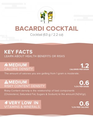Bacardi cocktail