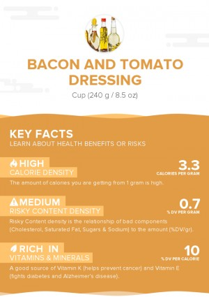 Bacon and tomato dressing